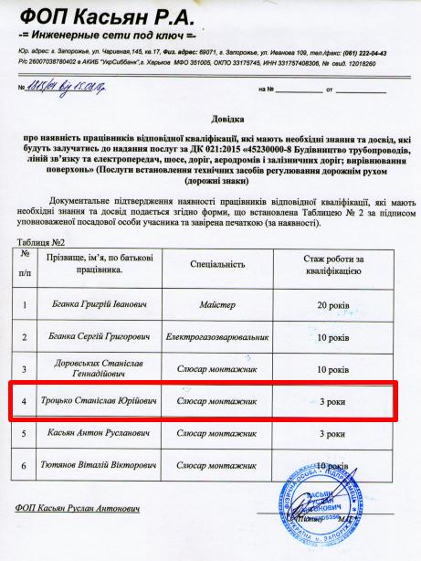 В Запорожье предприниматель со своим слесарем разыграли 1,6 млн гривен тендера на строительство тротуара
