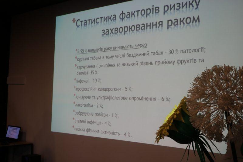 статистика факторо риска
