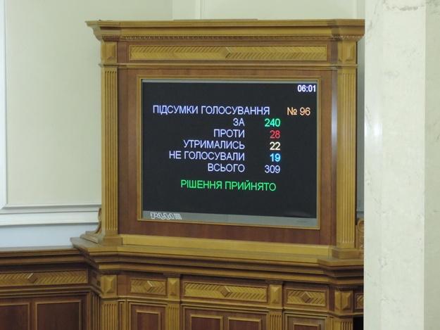Госбюджет Украины на 2019 год: с 1 января вырастут минимальная зарплата и прожиточный минимум