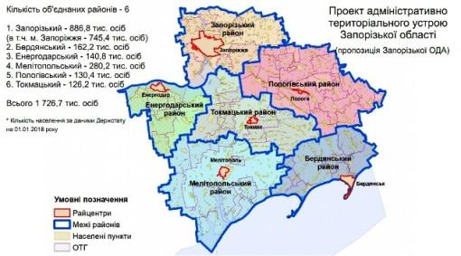модель Запорожской ОГА