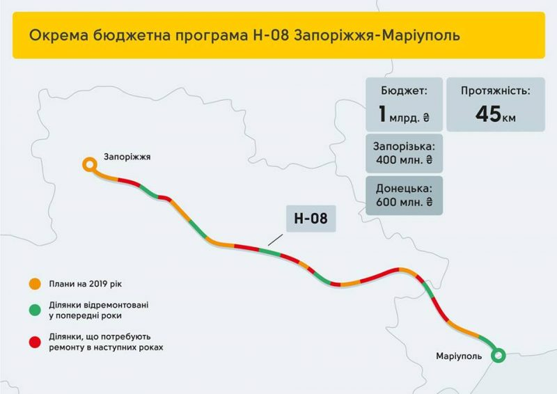 дорога карта