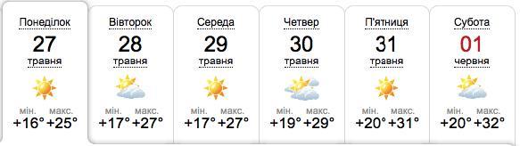 Погода в Запорожье на конец мая. sinoptik.ua