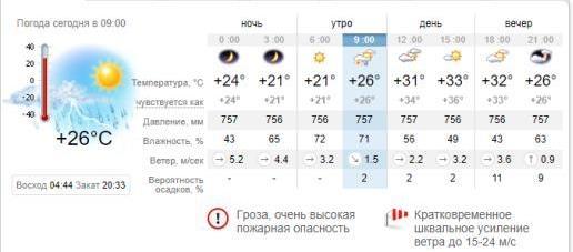 Погода в Приморске на 3 июля. sinoptik.ua
