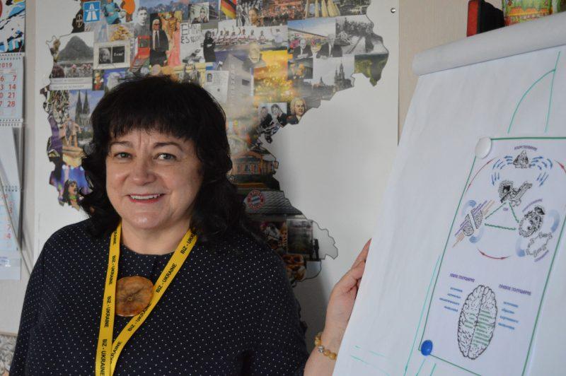 практикующий психолог, заслуженный работник образования Украины мультипликатор BIZ Людмила Шамрай
