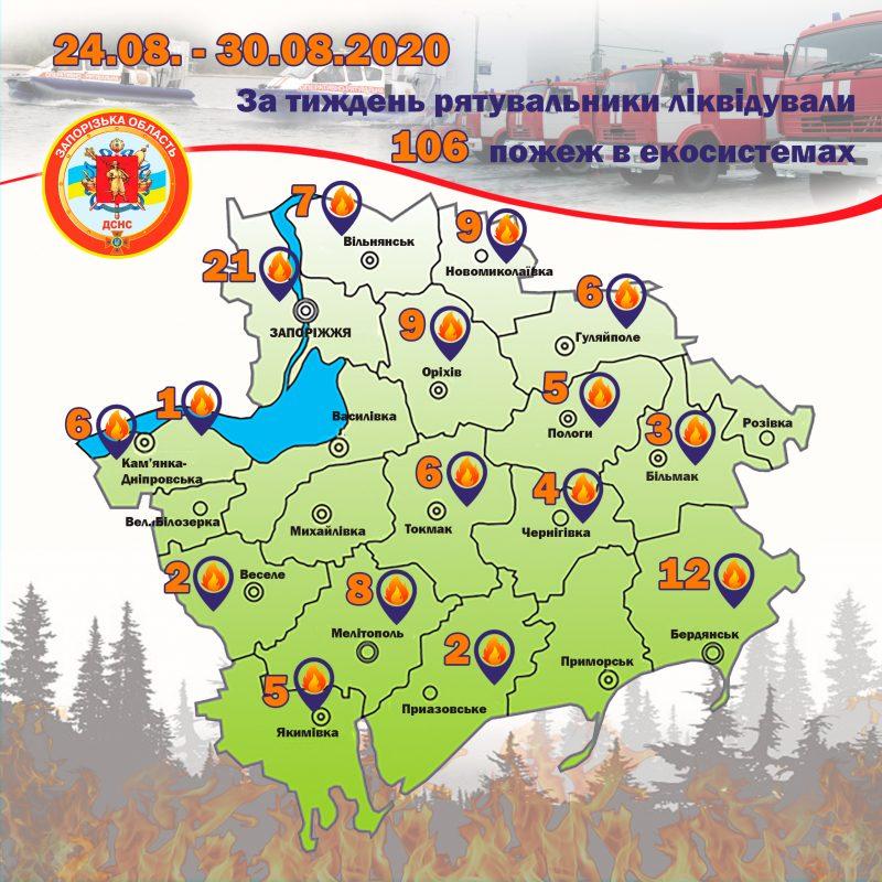 За неделю потушили 106 пожаров в экосистемах Запорожской области