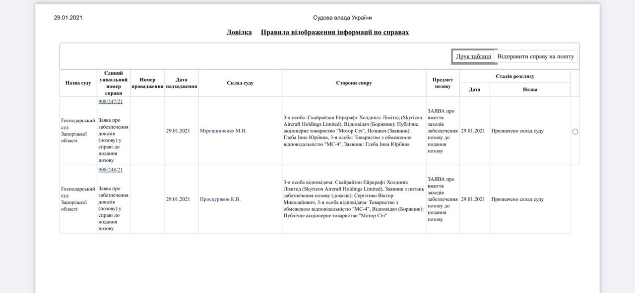 Богуслаев продолжил атаковать суды спам-исками, чтобы сорвать собрание акционеров «Мотор Сич» - СМИ
