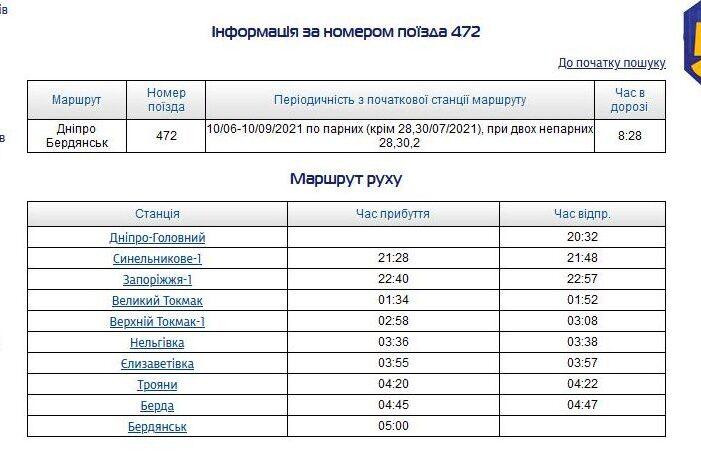 Теперь в Бердянск из Днепра можно будет добраться поездом