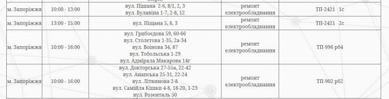 Тысячи жителей Запорожья останутся без света - адреса