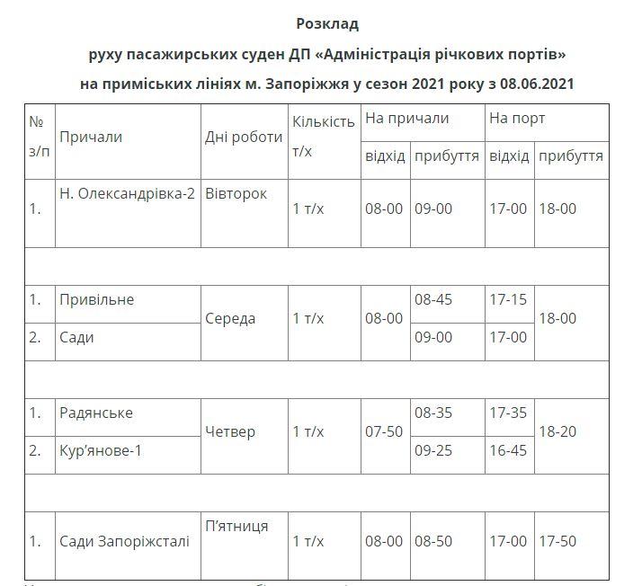 В Запорожье для горожан организовали дополнительные маршруты (ФОТО)