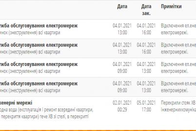 14-zhitlovih-budinkiv-u-zaporizhzhi-zalishatsya-bez-svitla-i-vodi-na-kilka-dib-adresi.png
