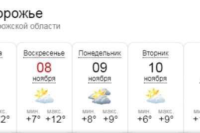 4-dnem-i-1-nochyu-v-zaporozhe-ozhidaetsya-znachitelnoe-poholodanie.png