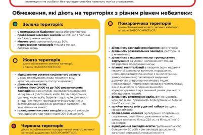adaptivnij-karantin-rozpochato-u-yakij-zoni-opinilasya-zaporizka-oblast.jpg