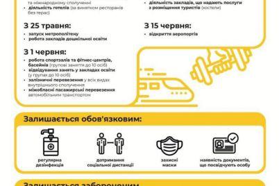 adaptivnyj-karantin-s-22-maya-infografika.jpg