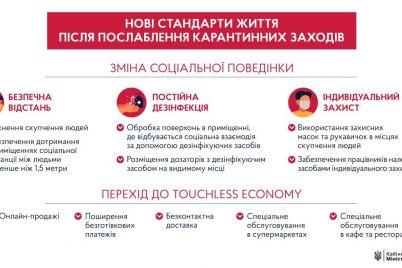 anonsirovany-novye-pravila-zhizni-posle-oslableniya-karantina-v-ukraine.jpg