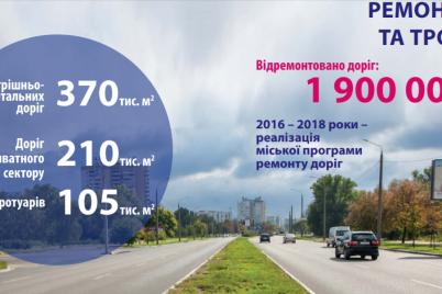 antikorrupczionnaya-ekskursiya-sledami-komandy-buryaka-sekretnaya-investicziya-obratnaya-storona-aeroporta-i-pustye-obeshhaniya.png