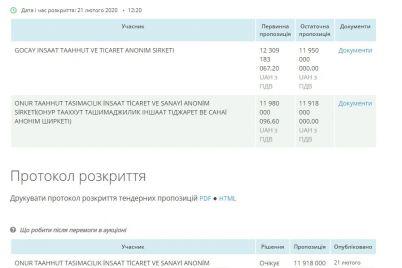 aukczion-zavershen-stalo-izvestno-kto-dostroit-zaporozhskie-mosty.jpg