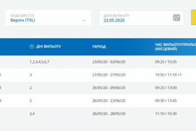 aviakompanii-vozobnovlyayut-prodazhu-biletov-iz-ukrainy.png