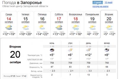 babe-leto-zakanchivaetsya-idet-poholodanie-kakuyu-pogody-zhdat-zaporozhczam.png