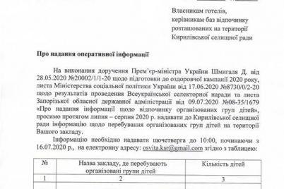 bazy-otdyha-v-kirillovke-obyazali-predostavlyat-informacziyu-o-kolichestve-otdohnuvshih-detej.jpg