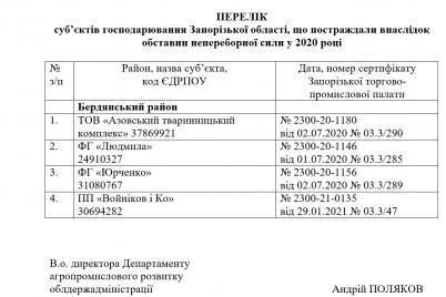 berdyanskij-fermer-obratilsya-k-oblastnoj-vlasti-chtoby-za-nim-ostavili-nalogovye-lgoty-iz-za-plohogo-urozhaya.png