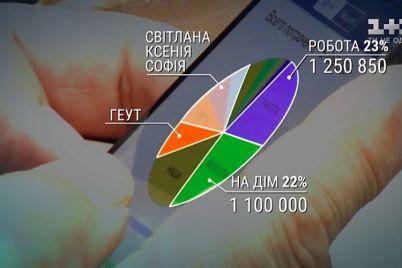 berdyanskij-nardep-zasvetil-lyubovnuyu-perepisku-s-neskolkimi-zhenshhinami-i-svoj-byudzhet-video-1.jpg