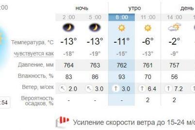 bez-shapki-ne-vyhodi-kakaya-pogoda-zhdet-segodnya-zaporozhczev.jpg