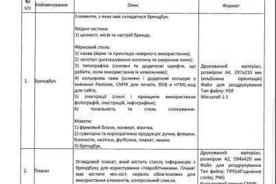 brendbuk-czifrovoj-strategii-goroda-obojdetsya-zaporozhczam-v-498-tysyach-griven.png