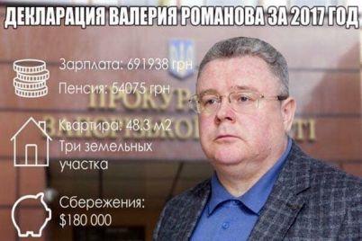byvshego-rukovoditelya-prokuratury-zaporozhskoj-oblasti-valeriya-romanova-obvinyayut-v-sokrytii-dohodov.jpg