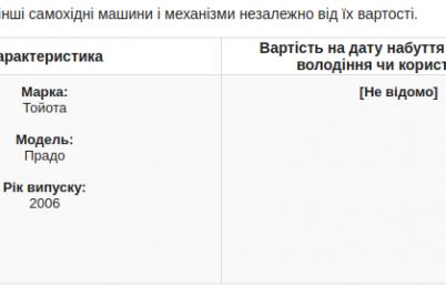 byvshij-glavnyj-kop-sumshhiny-vozglavit-zaporozhskuyu-policziyu-chto-o-nem-izvestno.png