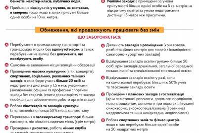 c-segodnyashnego-dnya-vvodyatsya-novye-karantinnye-ogranicheniya-chto-zapreshheno.jpg