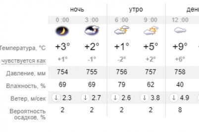 chto-ozhidat-ot-pogody-po-zaporozhyu-na-zavtrashnij-den.png