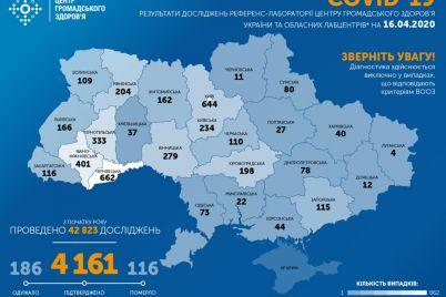 covid-19-dannye-ob-inficzirovannyh-v-zaporozhskoj-oblasti.jpg