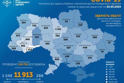 covid-19-operativnaya-informacziya-o-rasprostranenie-v-zaporozhskoj-oblasti.jpg