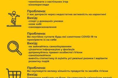 covid-19-situacziya-v-zaporozhskoj-oblasti-po-sostoyaniyu-na-24-marta.jpg