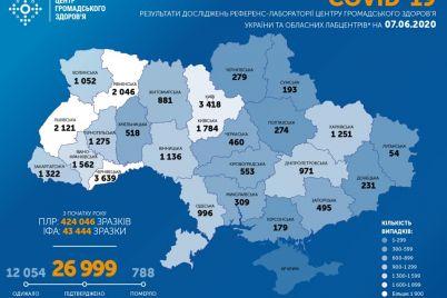 covid-19-v-zaporozhskoj-oblasti-kolichestvo-zabolevshih-vnov-vyroslo.jpg