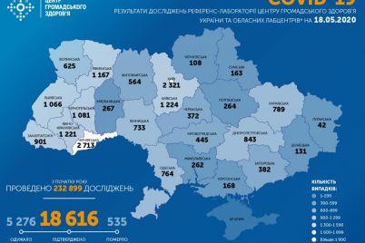 covid-19-v-zaporozhskoj-oblasti-odinakovoe-chislo-novyh-sluchaev-i-vyzdorovevshih.jpg