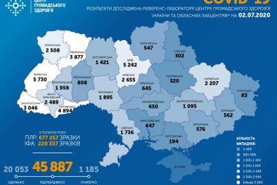 covid-19-v-zaporozhskoj-oblasti-za-sutki-vyzdorovevshih-v-razy-bolshe-chem-novyh-zabolevshih.jpg
