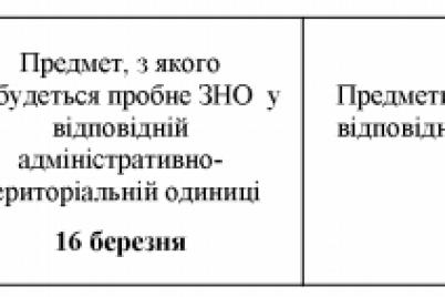 d0b2-d183d0bad180d0b0d0b8d0bdd0b5-d181d182d0b0d180d182d0bed0b2d0b0d0bbd0b0-d180d0b5d0b3d0b8d181d182d180d0b0d186d0b8d18f-d0bdd0b0-d0bf.png