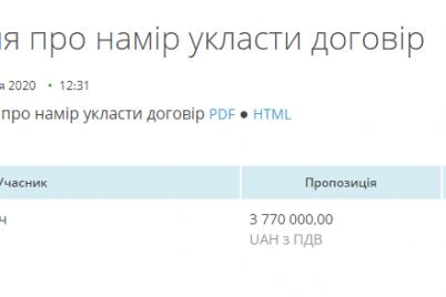 departament-kultury-i-turizma-zakazal-na-37-milliona-griven-uslugi-zvukotehnikov-i-osvetitelej-dlya-muzykalnyh-festivalej.png