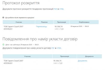 departament-ohrany-zdorovya-gorsoveta-zakazal-pochti-na-100-tysyach-griven-remont-skladskih-pomeshhenij.png