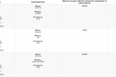 deputat-gorsoveta-i-eks-rukovoditel-skandalnogo-kp-nashe-misto-aleksandr-nikolaenko-stanet-glavoj-rajona.png
