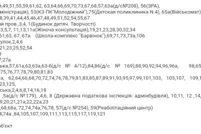 detsady-poliklinika-reabilitaczionnyj-czentr-a-takzhe-zhilye-doma-v-zaporozhe-ostalis-bez-otoplenie-adresa.jpg