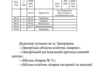 dlya-vrachej-prozhivayushhih-v-rajonah-oblasti-zapustili-speczialnyj-transfer-kotoryj-budet-dovozit-ih-do-bolnicz-zaporozhya.jpg