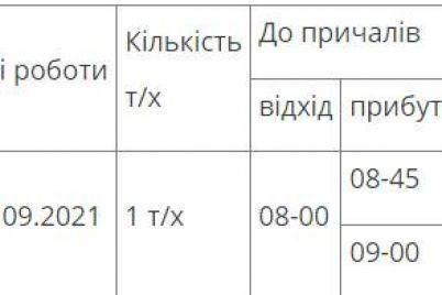 dlya-zaporizkih-dachnikiv-organizuyut-dodatkovij-richkovij-rejs-koli-i-kudi-vidpravitsya.jpg