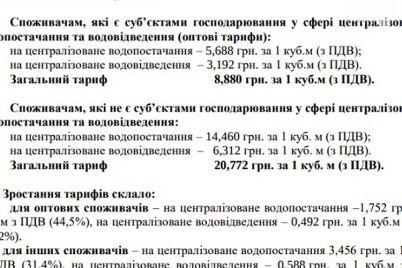 dlya-zaporozhczev-sushhestvenno-podorozhaet-holodnaya-voda.jpg