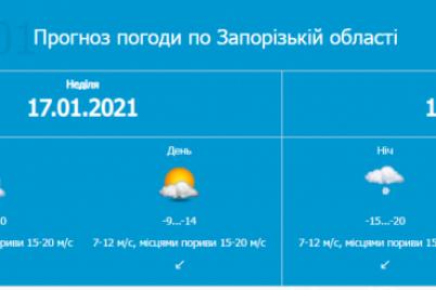 dnepr-pokroetsya-ldom-zaporozhczev-na-vyhodnye-i-kreshhenie-zhdut-morozy.png