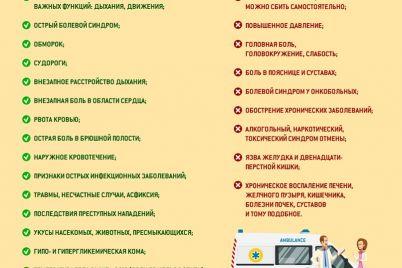 do-10-000-griven-v-ukraine-hotyat-povysit-shtraf-za-lozhnyj-vyzov-skoroj-i-drugih-sluzhb-1.jpg