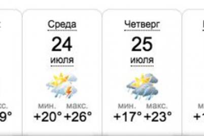 dostavaj-rezinovye-sapogi-v-zaporozhe-idut-zatyazhnye-dozhdi.png