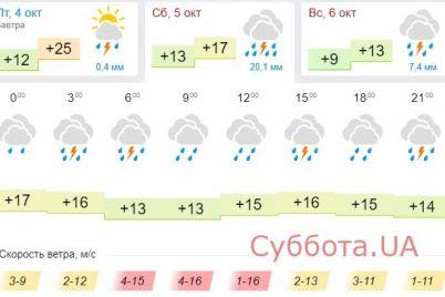 dozhd-i-grozy-na-zaporozhe-nadvigaetsya-plohaya-pogoda-foto.jpg
