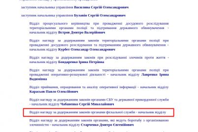 eks-prokuror-zaporozhskoj-oblasti-budet-rukovodit-otdelom-nalogovoj-policzii.png